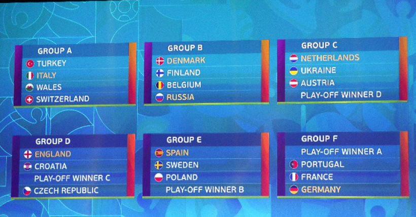 Profile Tim Grup B Euro 2020